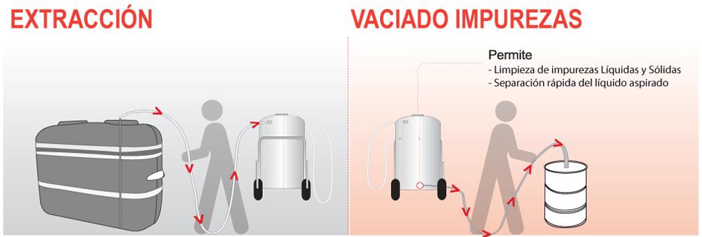 060000208 diagrama-extractor