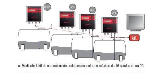Kit de comunicación 060000094.JPG