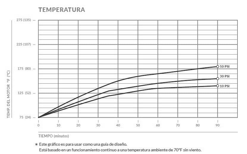 Temperatura 144000014.jpg