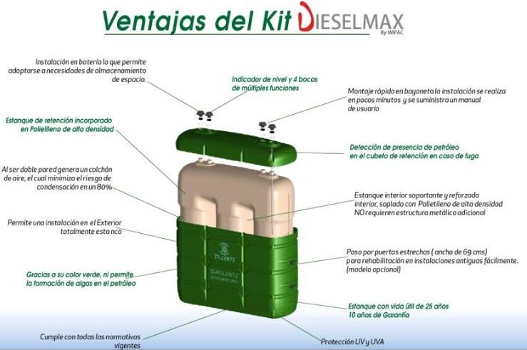 Ventajas del KIT DieselMax.JPG