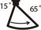 ángulo de pulverización